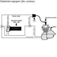 Vedení plynové rukojeti s tlačítkem zhášeče motoru na motokolo